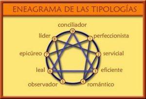 p0101-eneagramatipologias